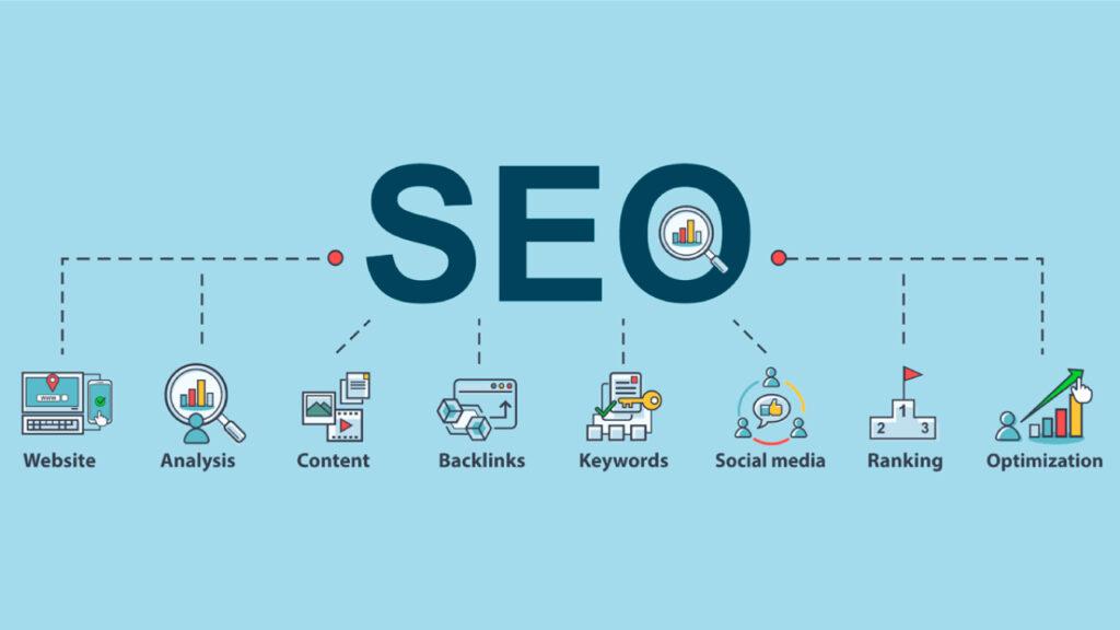 Τι είναι το SEO (Search Engine Optimization);